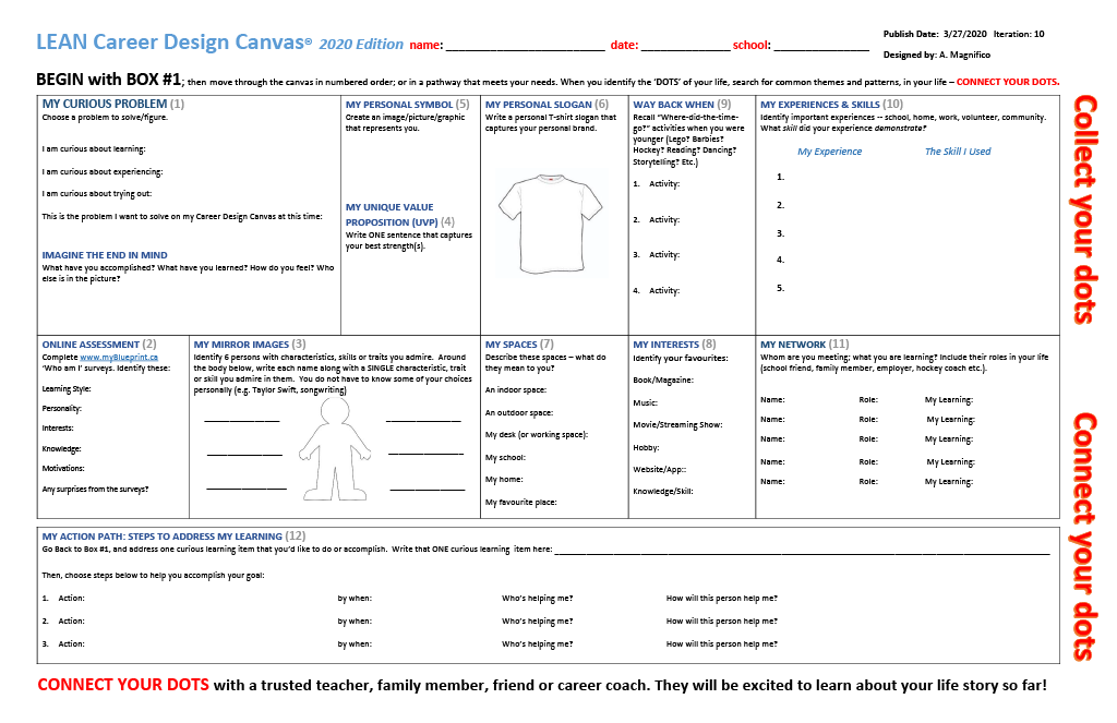 Career Canvas Iteration 10