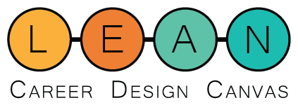 Career Design Canvas
